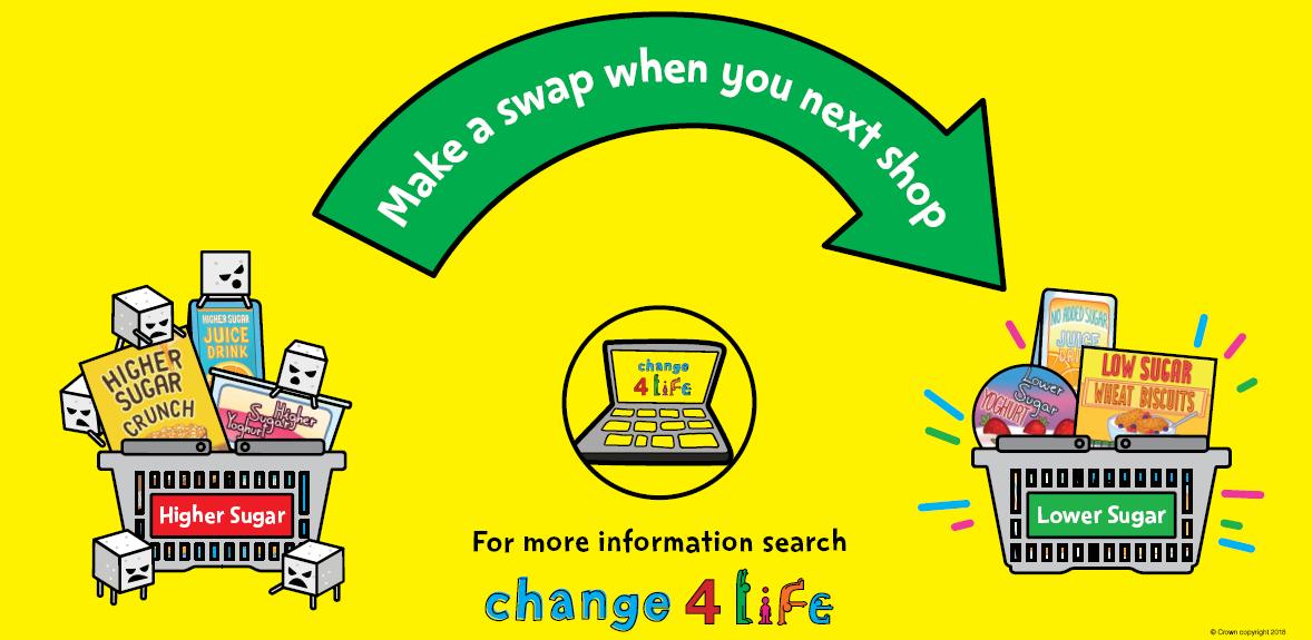 Make a sugar swap with Change4Life